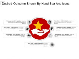 Desired Outcome Shown By Hand Star And Icons
