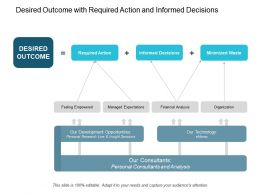 Desired Outcome With Required Action And Informed Decisions