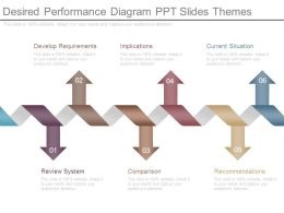 Desired Performance Diagram Ppt Slides Themes