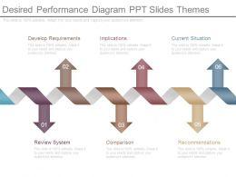 Desired Performance Diagram Ppt Slides Themes