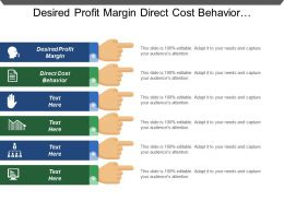 Desired Profit Margin Direct Cost Behavior Cost Management