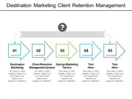 Destination Marketing Client Retention Management System Startup Marketing Tactics Cpb