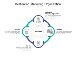 Destination Marketing Organization Ppt Powerpoint Presentation Layouts Designs Cpb