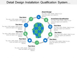 Detail Design Installation Qualification System Testing Validation Reporting
