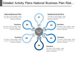 Detailed Activity Plans National Business Plan Risk Management Plan