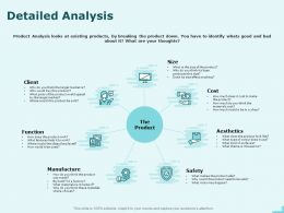 Detailed Analysis Function Ppt Powerpoint Presentation Portfolio Designs