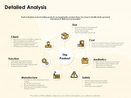 Detailed Analysis Manufacture Ppt Powerpoint Presentation Design