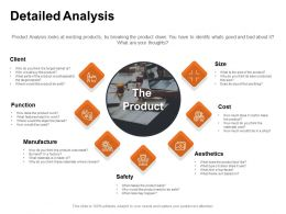 Detailed Analysis Slide Cost Ppt Powerpoint Presentation Styles Background