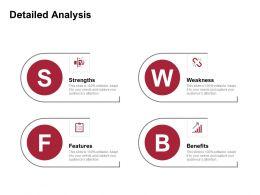 Detailed Analysis Strengths Ppt Powerpoint Presentation Slides Design Ideas