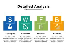 Detailed Analysis Strengths Weakness Features Benefits