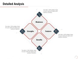 Detailed Analysis Weakness M481 Ppt Powerpoint Presentation Icon File Formats