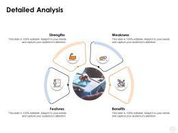 Detailed Analysis Weakness Ppt Powerpoint Presentation Ideas Master Slide
