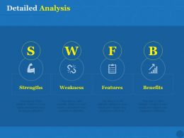 Detailed Analysis Weakness Ppt Powerpoint Presentation Ideas Visual Aids