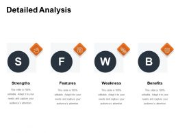Detailed Analysis Weakness Ppt Powerpoint Presentation Styles Example File