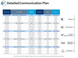 Detailed Communication Plan Ppt Portfolio Shapes