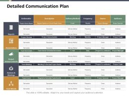 Detailed Communication Plan Ppt Summary Visual Aids