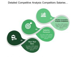 Detailed Competitive Analysis Competitors Salaries Turnover Brand Awareness