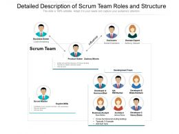 Detailed Description Of Scrum Team Roles And Structure