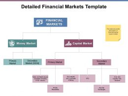Detailed Financial Markets Template Ppt Powerpoint Presentation File