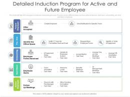 Detailed Induction Program For Active And Future Employee