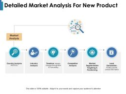 Detailed Market Analysis For New Product Competitor Analysis Industry