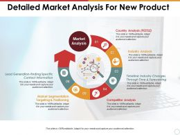 Detailed Market Analysis For New Product Industry Analysis Competitor