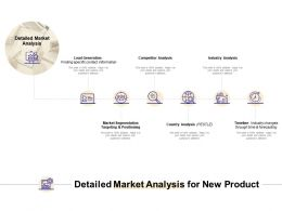 Detailed Market Analysis For New Product Industry Analysis Ppt Powerpoint Slides