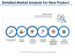 Detailed Market Analysis For New Product Industry Analysis Timeline
