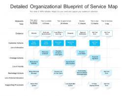 Detailed Organizational Blueprint Of Service Map