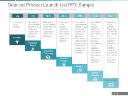 Detailed Product Launch List Ppt Sample
