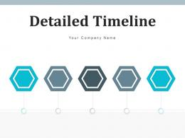 Detailed Timeline Equipment Logistics Manufacturing Technology
