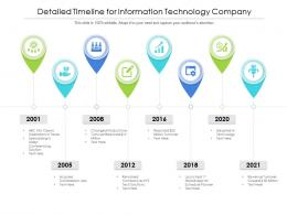 Detailed Timeline For Information Technology Company