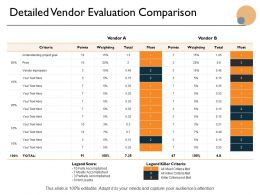 Detailed Vendor Evaluation Comparison Ppt Powerpoint Presentation Icon Design Templates