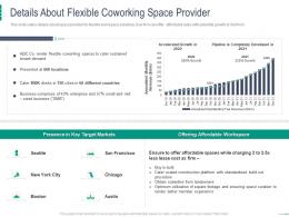 Details About Flexible Coworking Space Provider Coworking Space Investor