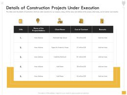Details Of Construction Projects Under Execution Fraternity Ppt Powerpoint Presentation File Good