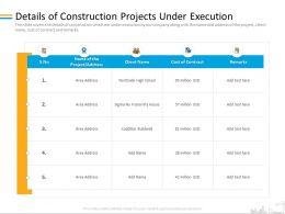 Details Of Construction Projects Under Execution High Ppt Powerpoint Presentation Professional Ideas