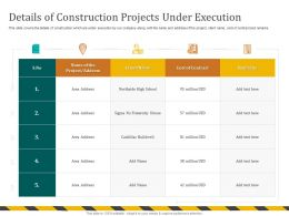 Details Of Construction Projects Under Execution Sigma Nu Ppt Powerpoint Presentation Gallery Grid