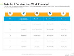 Details Of Construction Work Executed Hobbs Ppt Powerpoint Presentation Inspiration Gallery