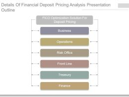 Details Of Financial Deposit Pricing Analysis Presentation Outline