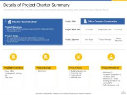Details Of Project Charter Summary Construction Project Risk Landscape Ppt Inspiration