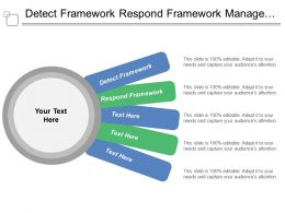 Detect Framework Respond Framework Manage Framework New Perspectives Built
