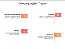 Detecting Insider Threats Ppt Powerpoint Presentation Styles Outfit Cpb