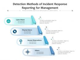 Detection Methods Of Incident Response Reporting For Management