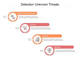 Detection Unknown Threats Ppt Powerpoint Presentation Professional Gridlines Cpb