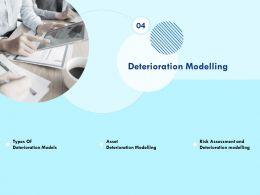 Deterioration Modelling Asset Powerpoint Presentation Graphics Tutorials