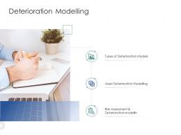Deterioration Modelling Infrastructure Engineering Facility Management Ppt Summary