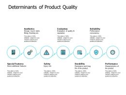 Determinants Of Product Quality Aesthetics Evaluation Ppt Powerpoint Presentation Show Icons