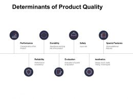 Determinants Of Product Quality Performance Evaluation Ppt Powerpoint Presentation