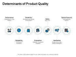 Determinants Of Product Quality Performance Ppt Powerpoint Presentation Portfolio Icon