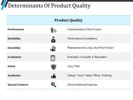 Determinants Of Product Quality Powerpoint Slide Designs